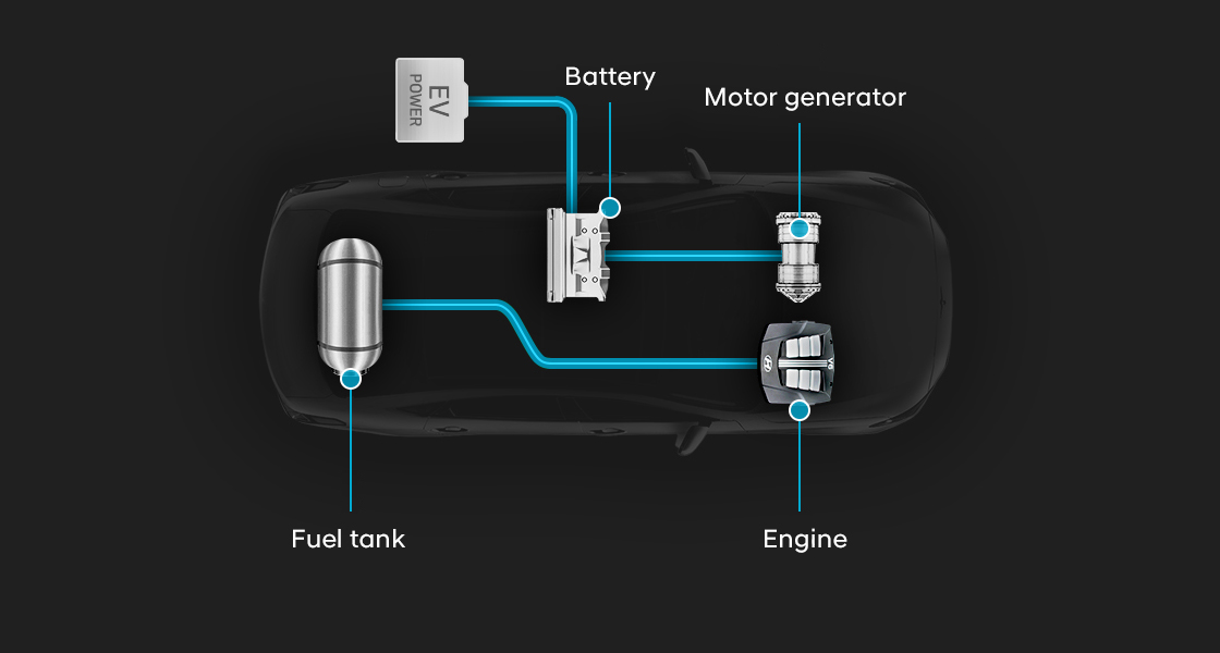illustration for Plug-in hybrid electric vehicle